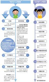 福建省交通安全综合服务管理平台如何注册。