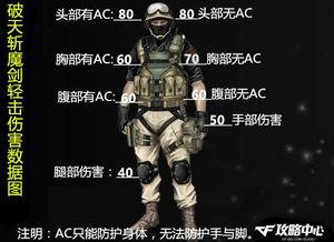 CF穿越火线破天斩魔剑武器 大神实战全方位评测