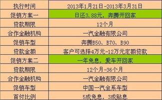 零号位面-广州春源红旗汽车销售服务有限公司   公司微博:http://e.weibo.com/...