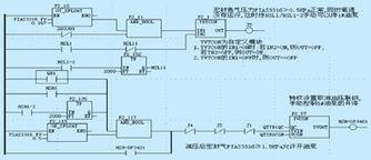..._PLCJS※COM-PLC-技*术_网(可编程控※制器技术门户)-氧透双...