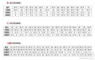 鞋子欧码和中国码的区别?