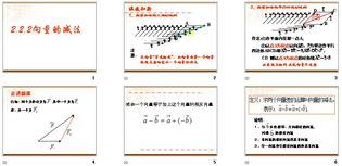 2.2 平面向量的线性运算