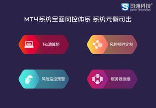 mt4平台搭建公司 司通科技引领行业顶尖风控