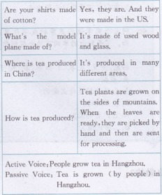 人教版九年级上册英语Unit5 SectionA 3部分课文翻译