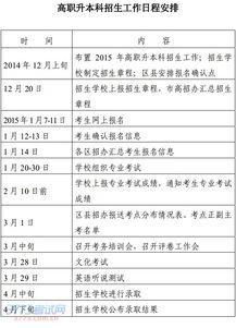 2015天津体育学院专升本招生简章学费录取分数线