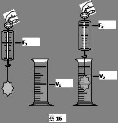 初中物理:从零开始之浮力(一):[1]力学专题