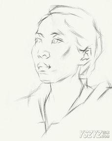 头像素描画法步骤
