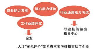 关于广州毕业生取消暂缓就业、报到证及档案事宜