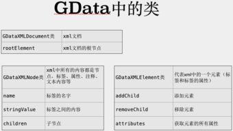 Jaxp中的Dom方式解析xml:获取节点的属性值