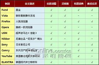 汉语拼音标注应注意哪些问题?