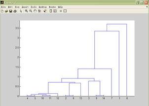 模糊聚类分析法的南温河钨矿通风监测点优化研究
