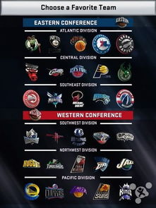 NBA 2K 扣篮心得