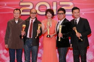 45周年TVB台庆最重磅的