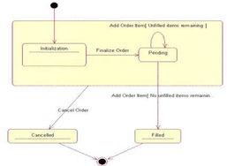 ...UML类图设计Java应用程序 一