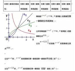 高一数学 函数 基础知识及常考题型总结,速速收藏