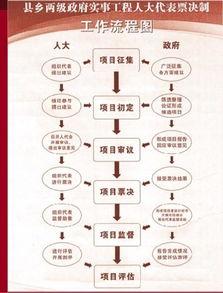 中国体彩排列三和值