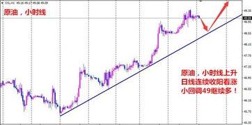市场风险消散黄金惨遭抛弃 9.7黄金趋势分析EIA原油策略
