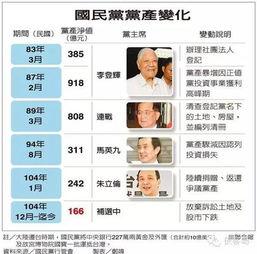 江西11选5开奖记录