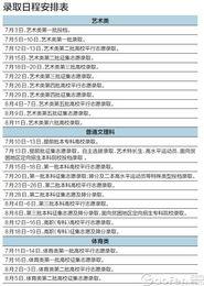 ...试院 2013高考录取时间安排一览表