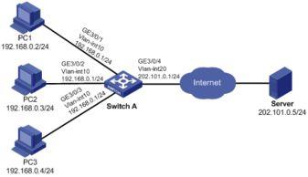 统计,限制用户连接数的上限值为   ,下限值为   ,即要求与外部服务...