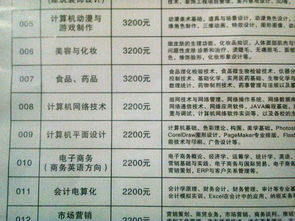 最差的英文-...工程好学吗 我英语,数学都很差