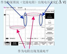 其传输线效应如下:   其传输线阻抗计算公式(表面微波传输线)如...