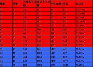 广东11选5技巧