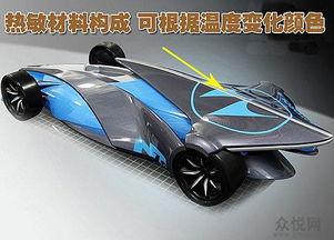 汽车娱乐 本田诠释新型未来赛车