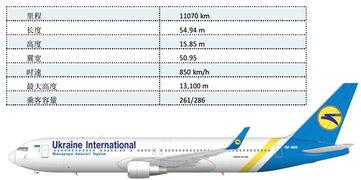...航空北京到基辅航班机票价格单程 1290往返 2