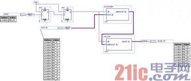 ...D的DDS正弦信号发生器的设计