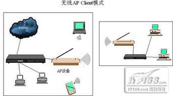 同一IP段.在信道设置上,点对多点无线桥接模式下的所有AP必须使...