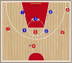 篮球1到5号位站位图 斗图表情包大全 - 与 篮球