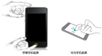 关于截屏,苹果手机需要Home+电源-Mate 9指关节,用了会上瘾的花...