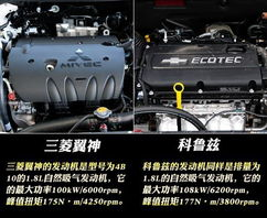在发动机方面,三菱翼神的发动机是型号为4B10的1.8L自然吸气发动...