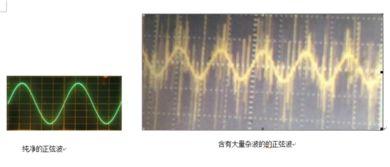 就是除了电源主波形外还含有其它波形,这一些波形对电源来讲它就是...