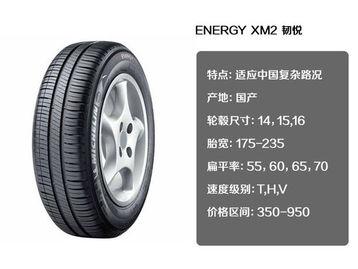 """轮x俱乐部磁力1 4-在米其林对Energy X   韧悦的官方描述中有这么一句话:""""专为中国复..."""