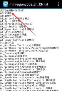 自定义微信资料地区名字装逼必备