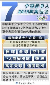 7个项目争入2016年奥运会