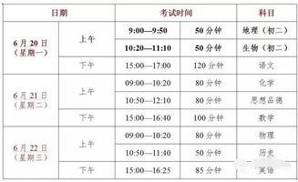 正式对外公布了2016年东莞中考的考试时间.根据公布的时间表来看,...