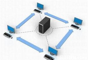 虚拟主机空间牌子最新款式 虚拟主机管理系统-虚拟主机推荐 美国虚拟...