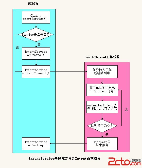 子类需要重写默认的构造方法,且在构造方法中调用父类带参数的构造...