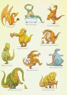 认识恐龙名字和图片-养只恐龙会怎样 一套最适合2 5岁孩子习惯引导...