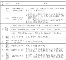 2017年南方航空贵州省招飞工作时间安排表