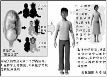 japanesetub双性人-...岁双胞胎均是 阴阳人 父母让其自主定性别