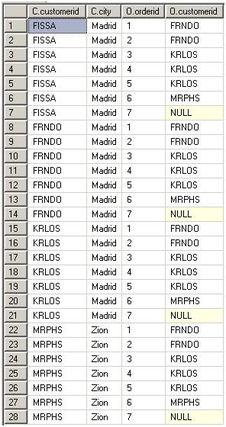 MySQL中的isnull、ifnull和nullif函数用法