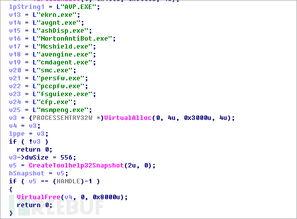 4. 使用RSA算法生成公私钥,并将... 5. 与C&C通信格式   勒索软件与...