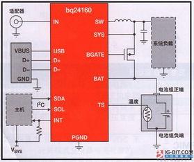 本文将以bq2416x与bq25100新型芯片为例对对其构建的电池充电器与...