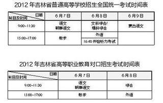 吉林2012高考时间敲定 6月7号到9号