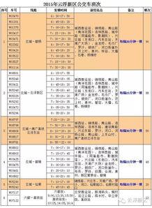 云浮东站公交专线 增车扩容 计划5月底开通至新兴专线直达班车 附东...