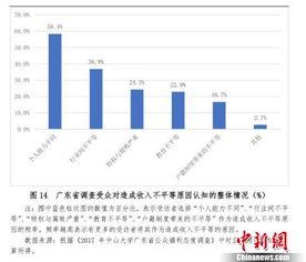 香港赛马会2码平特2017年第135期,136期,137资料 百度 经验